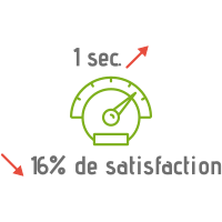 1 sec de delai baisse de 16% la satisfaction client